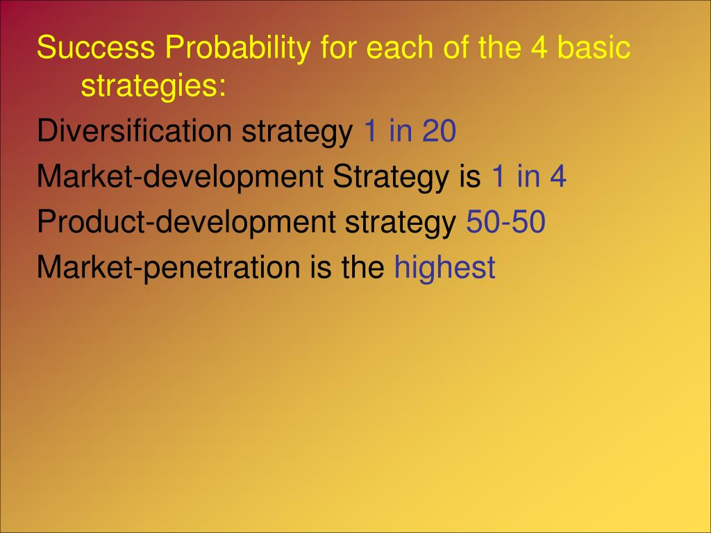Success Probability for each of the 4 basic strategies: