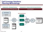 call coverage solutions planning methodology