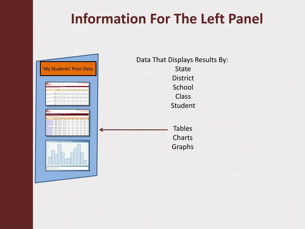 Information For The Left Panel