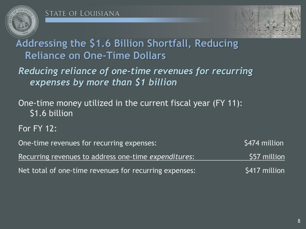 Addressing the $1.6 Billion Shortfall, Reducing