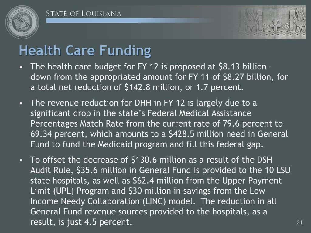 Health Care Funding