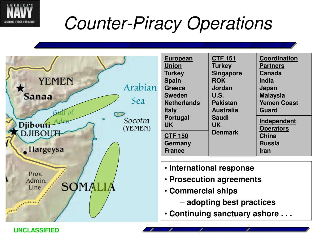 Counter-Piracy Operations