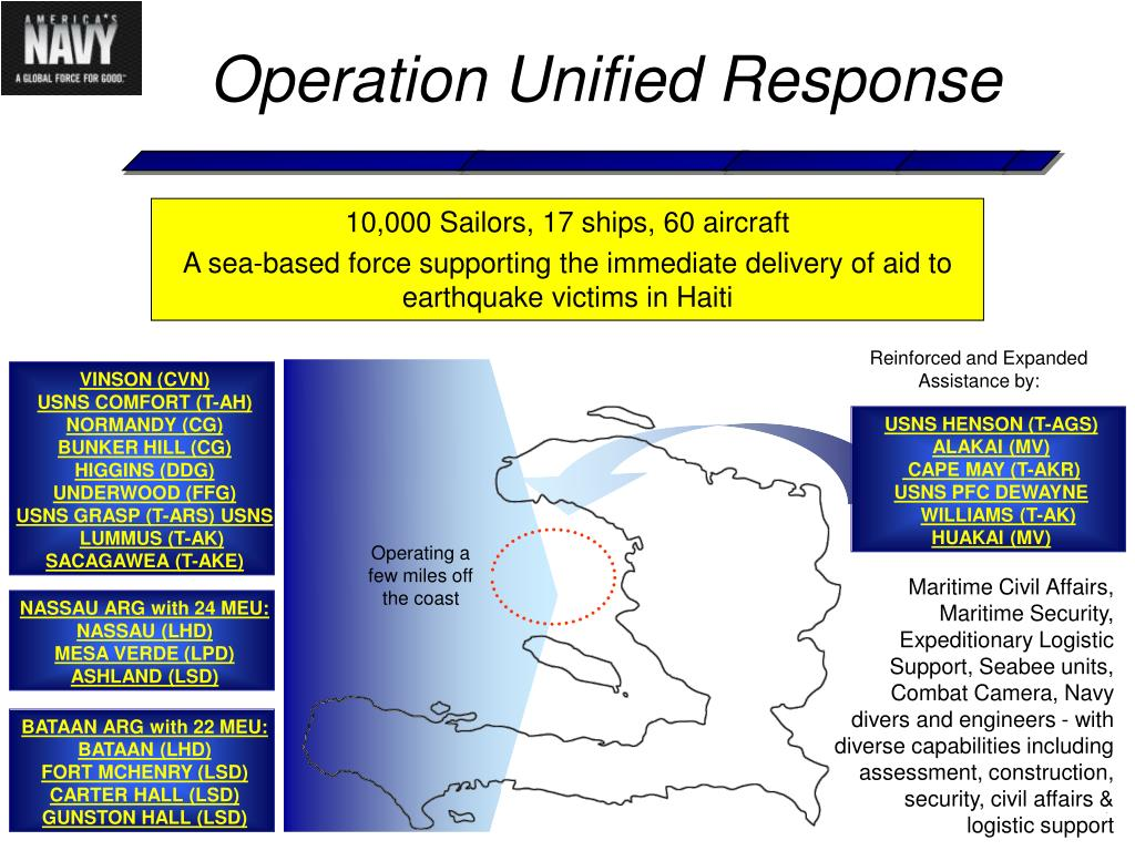Operation Unified Response