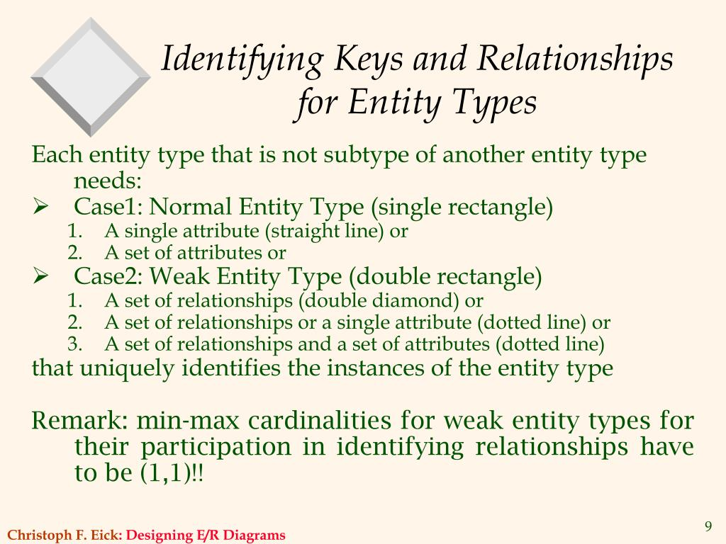 Identifying Keys and Relationships