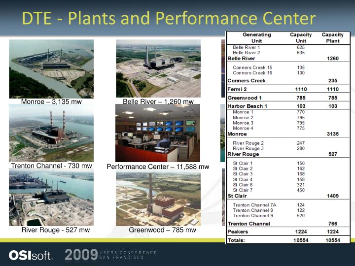 DTE - Plants and Performance Center