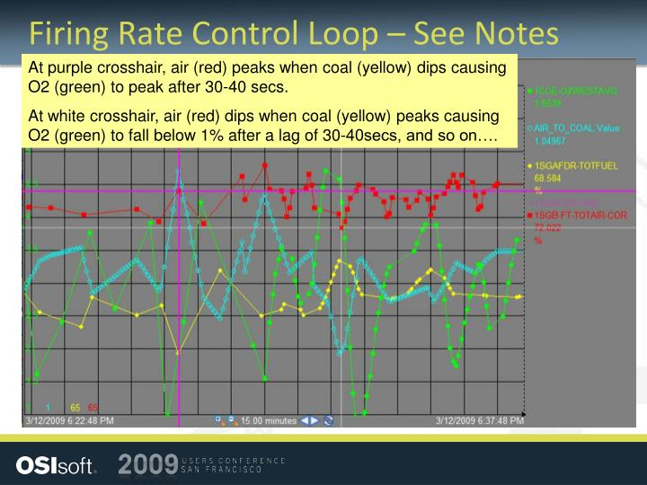 Firing Rate Control Loop – See Notes