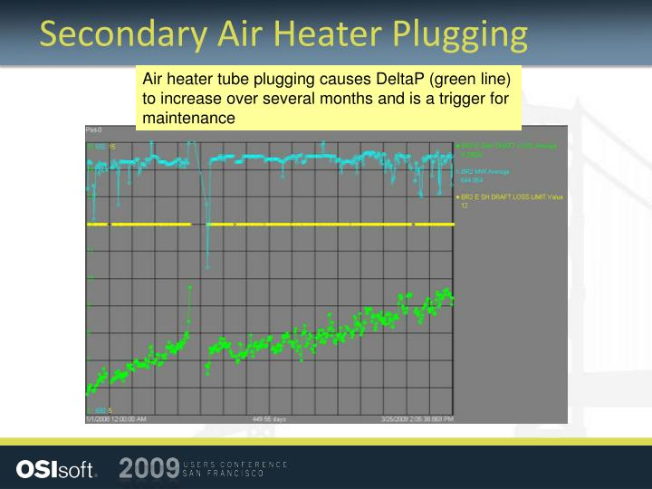 Secondary Air Heater Plugging