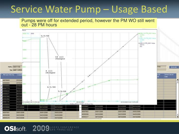 Service Water Pump – Usage Based