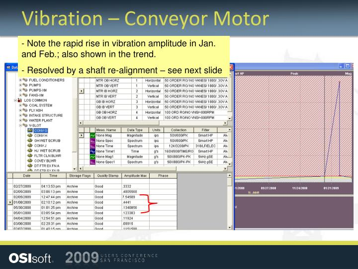 Vibration – Conveyor Motor