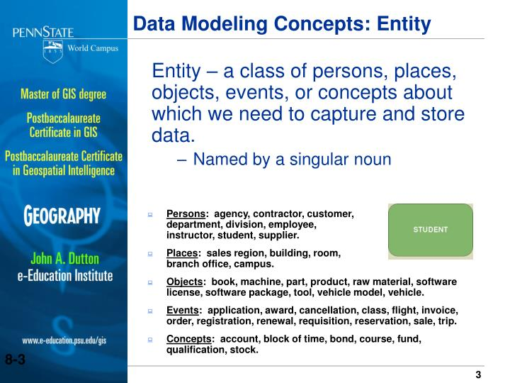 Data modeling concepts entity