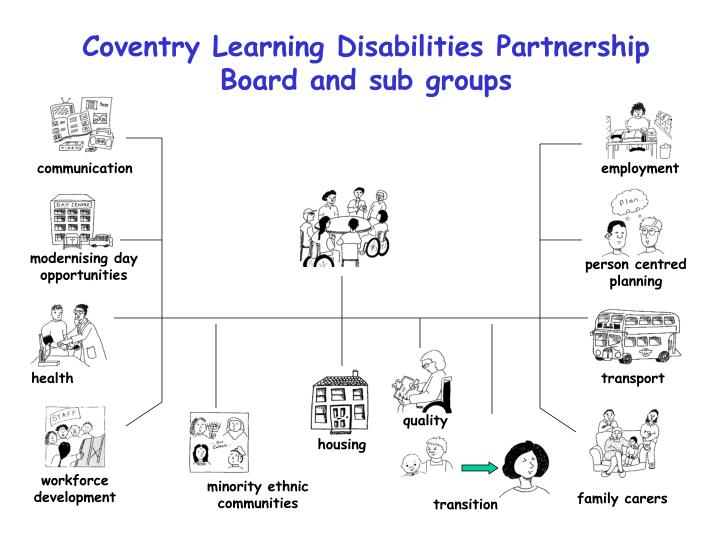 Coventry learning disabilities partnership board and sub groups