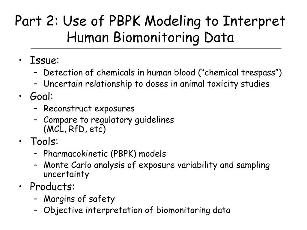 Part 2: Use of PBPK Modeling to Interpret