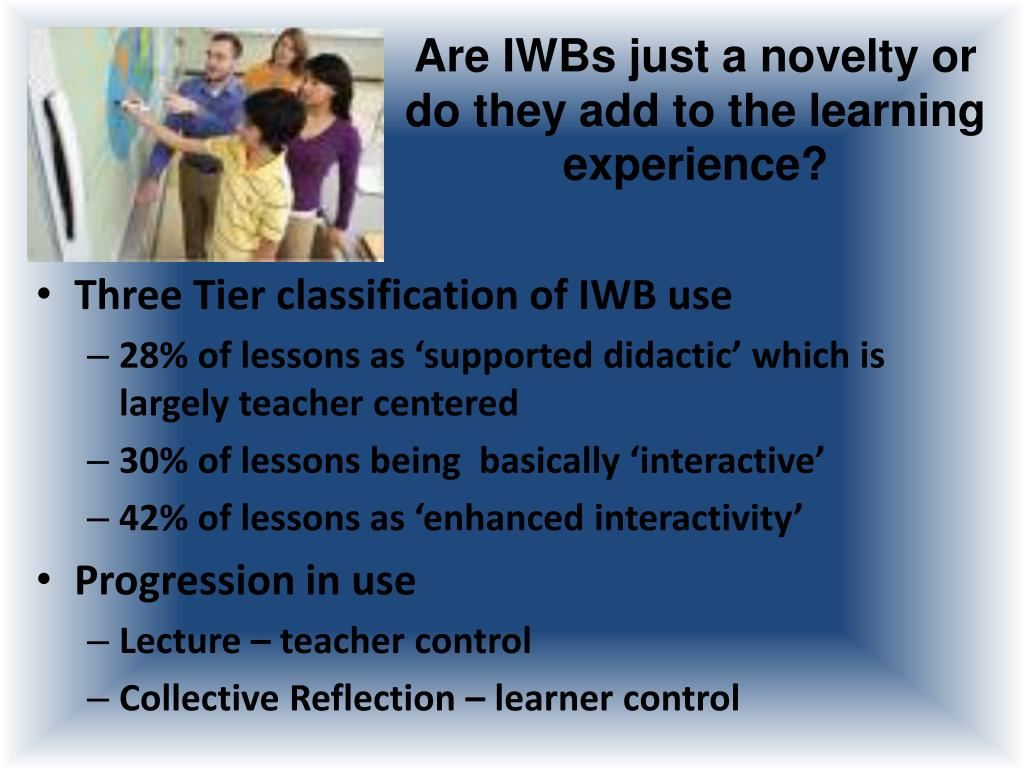 Are IWBs just a novelty or do they add to the learning experience?