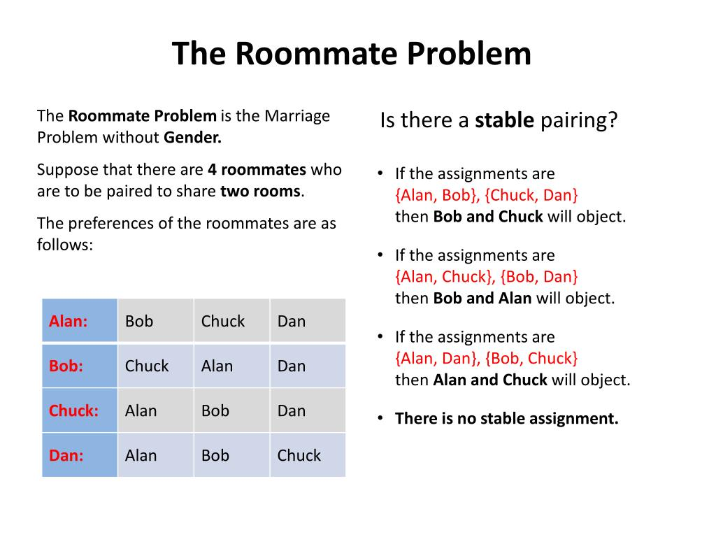 The Roommate Problem
