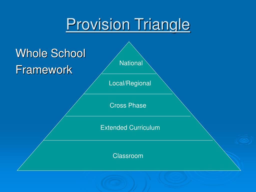 Provision Triangle