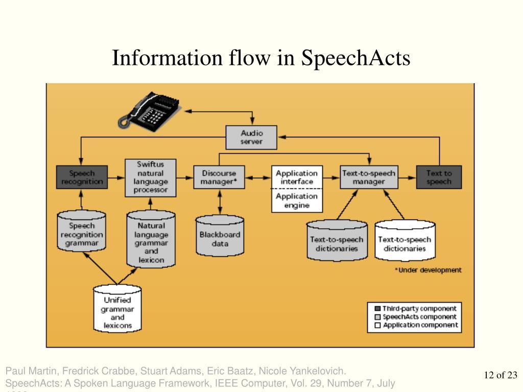 Information flow in SpeechActs