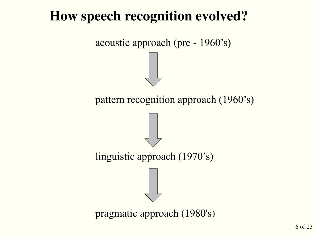 How speech recognition evolved?