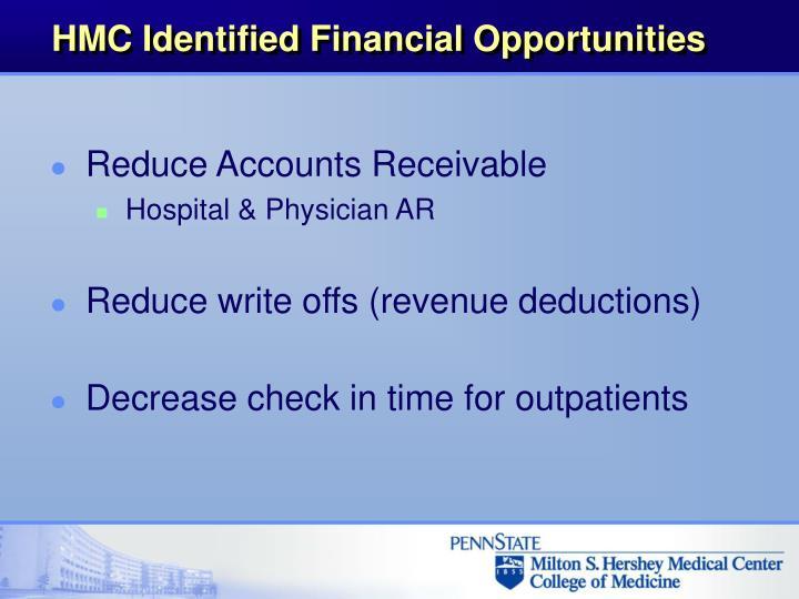 HMC Identified Financial Opportunities