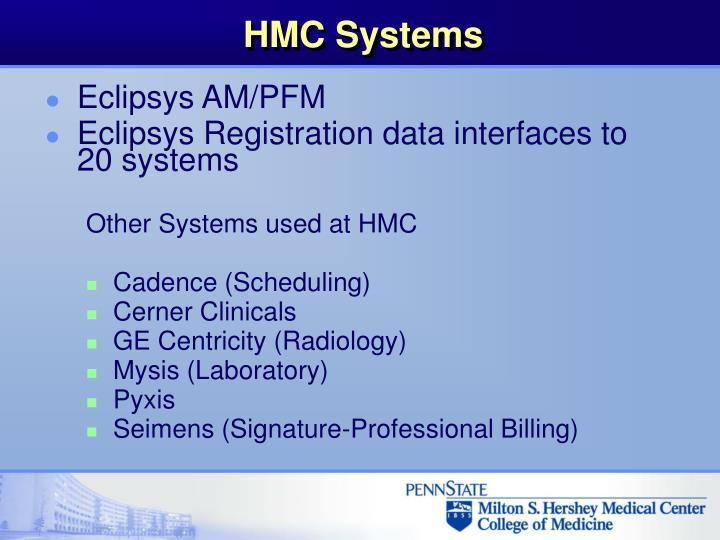 HMC Systems