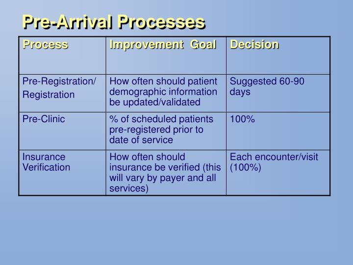 Pre-Arrival Processes