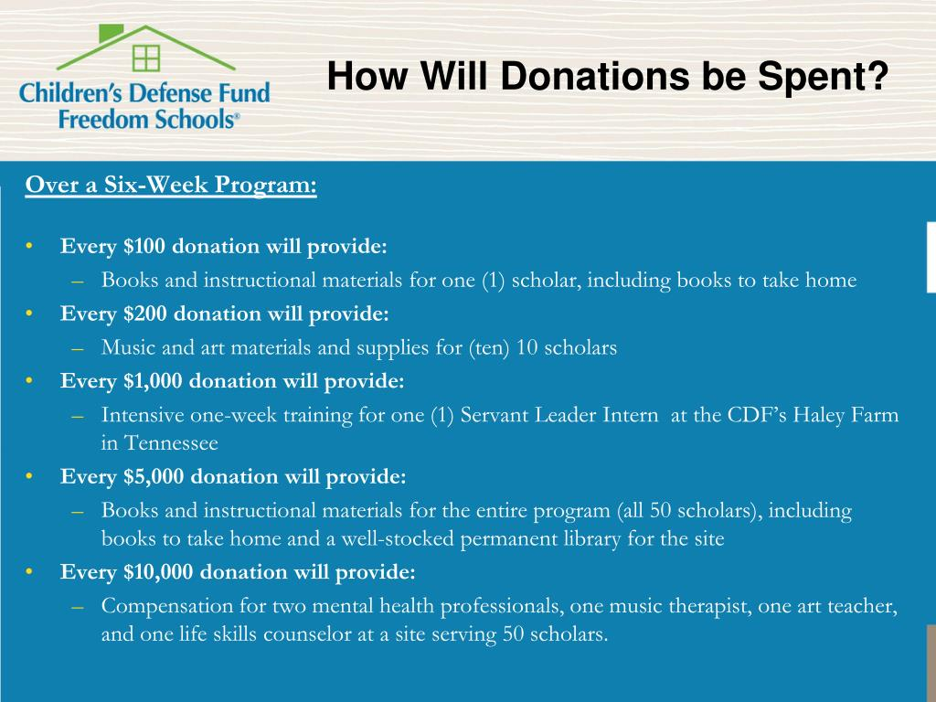 How Will Donations be Spent?