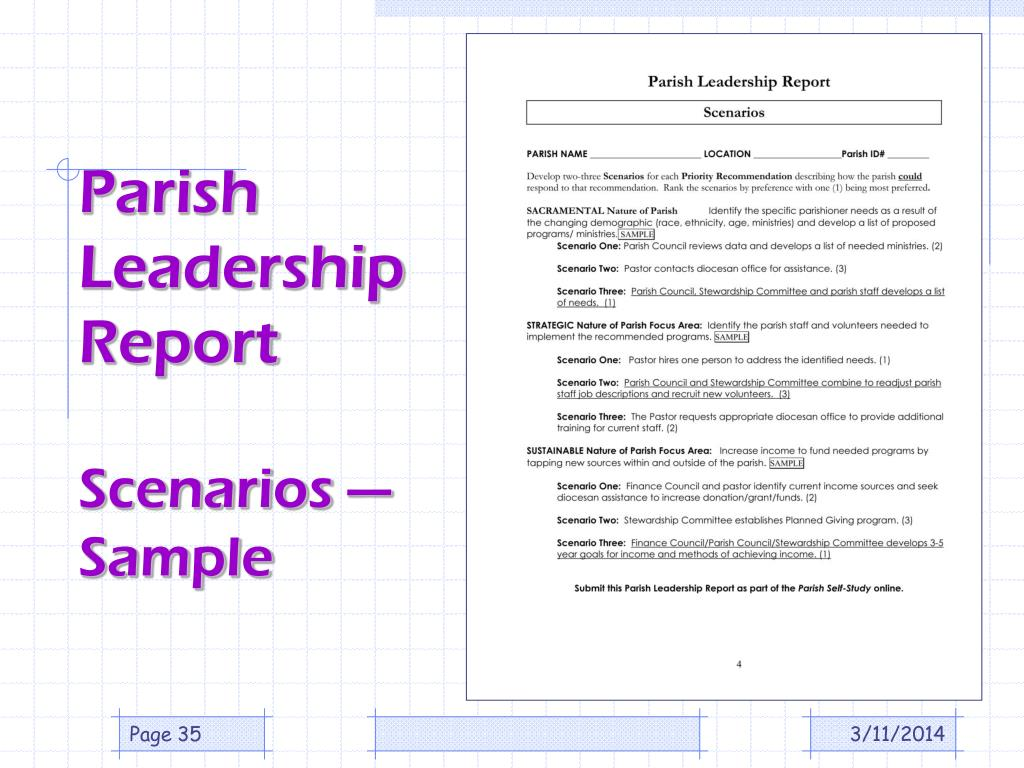 Parish Leadership