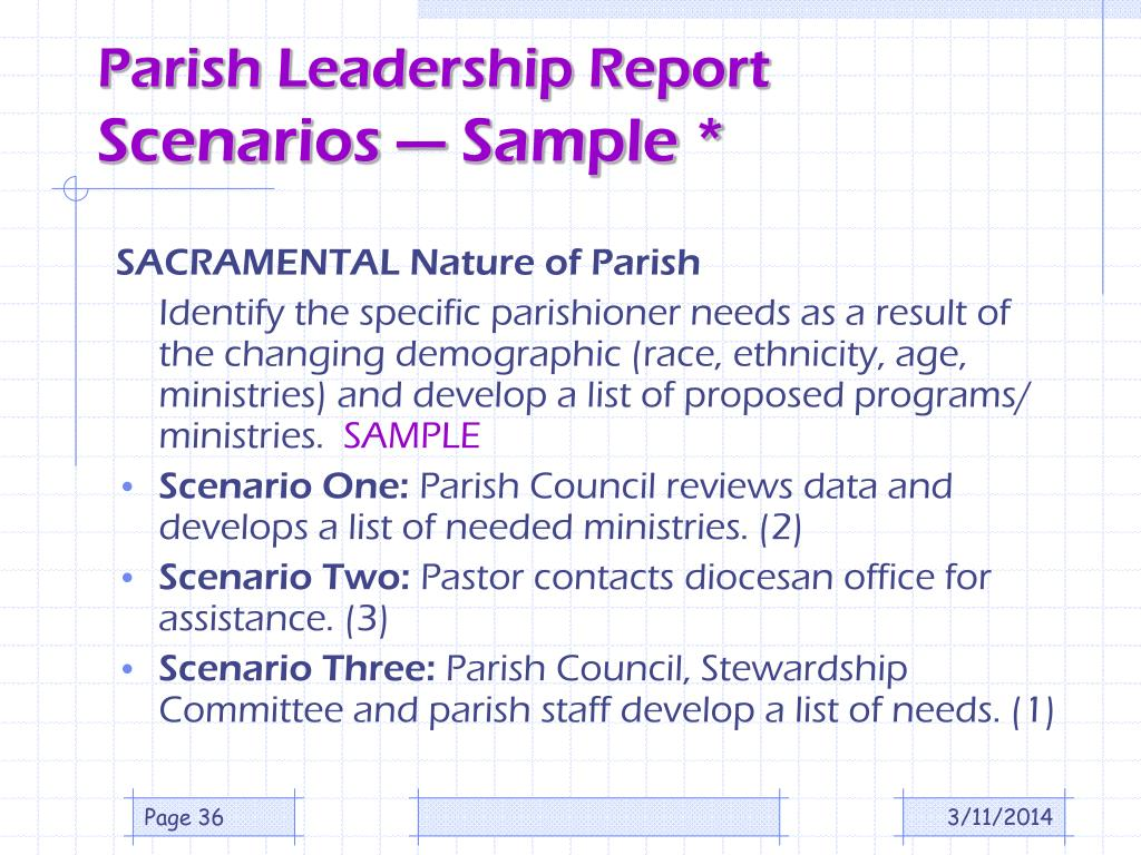 Parish Leadership Report