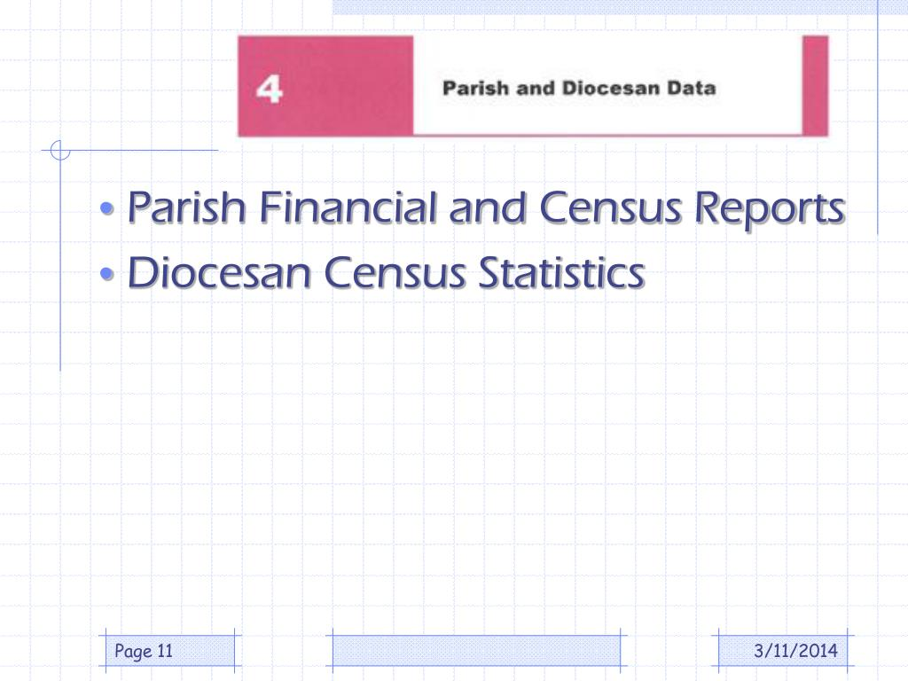 Parish Financial and Census Reports
