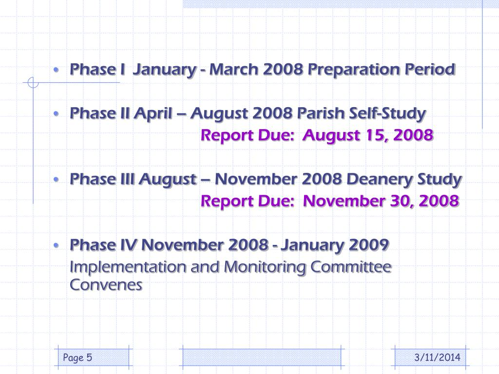 Phase I  January - March 2008 Preparation Period