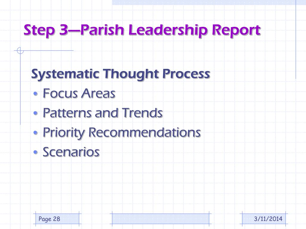 Step 3—Parish Leadership Report