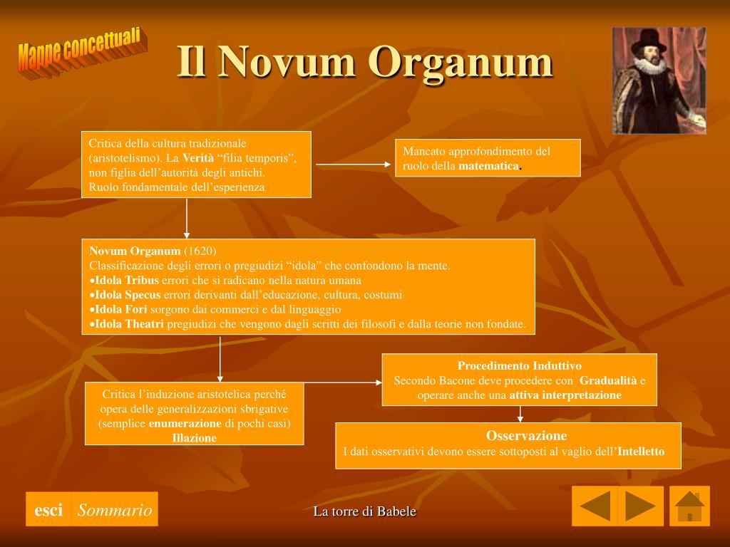 Il Novum Organum