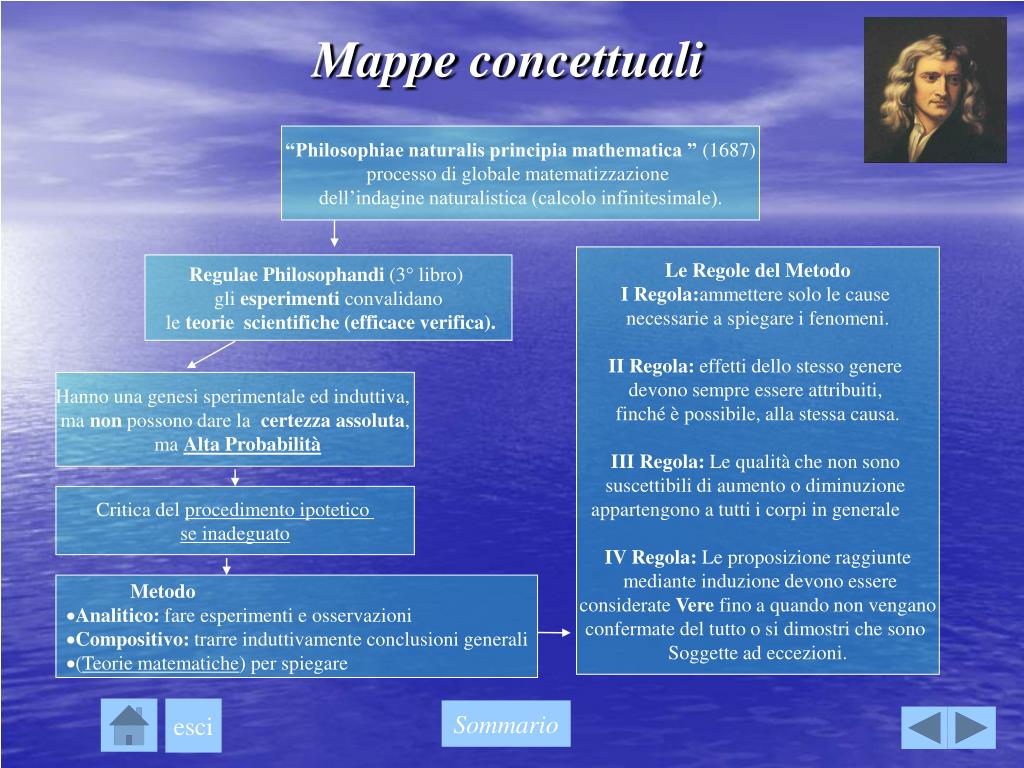 """""""Philosophiae naturalis principia mathematica """""""