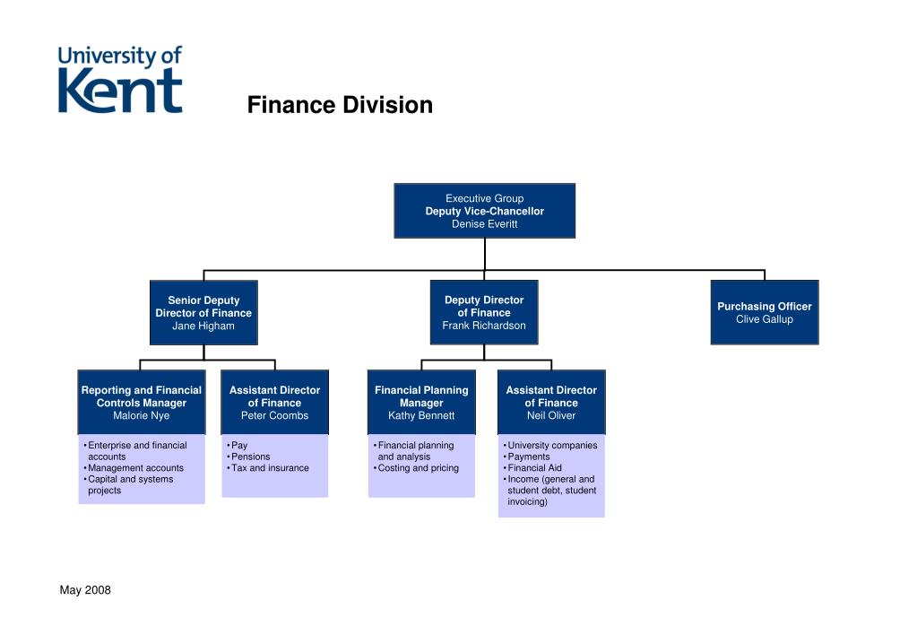 Finance Division