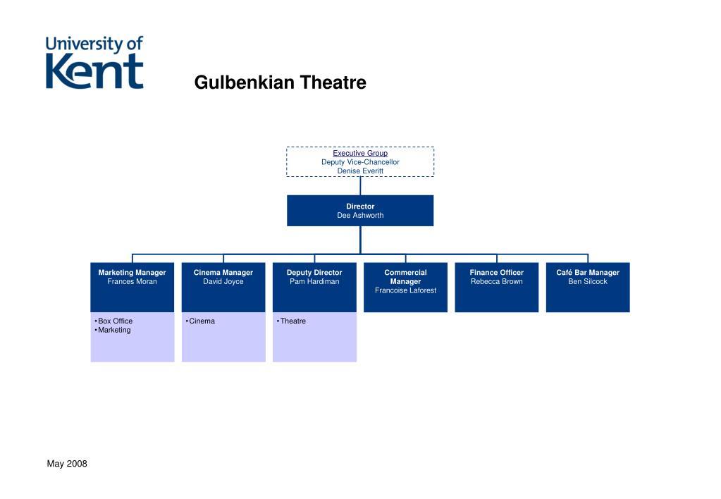 Gulbenkian Theatre
