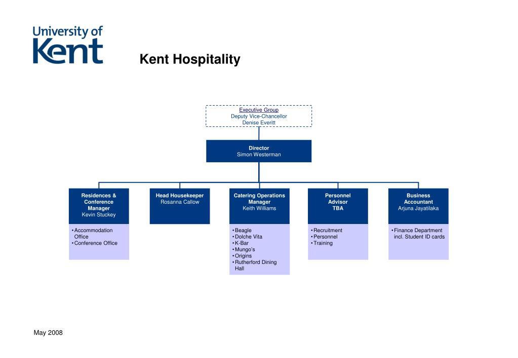 Kent Hospitality