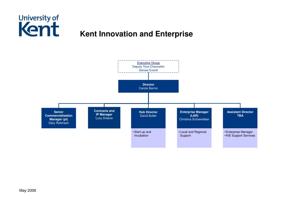 Kent Innovation and Enterprise