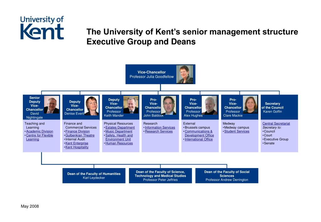 The University of Kent's senior management structure