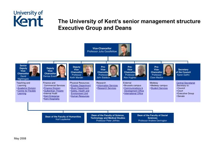 The university of kent s senior management structure executive group and deans l.jpg