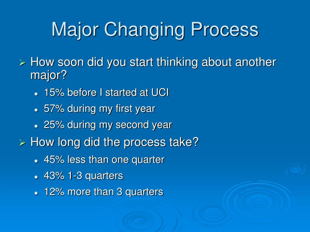 Major Changing Process