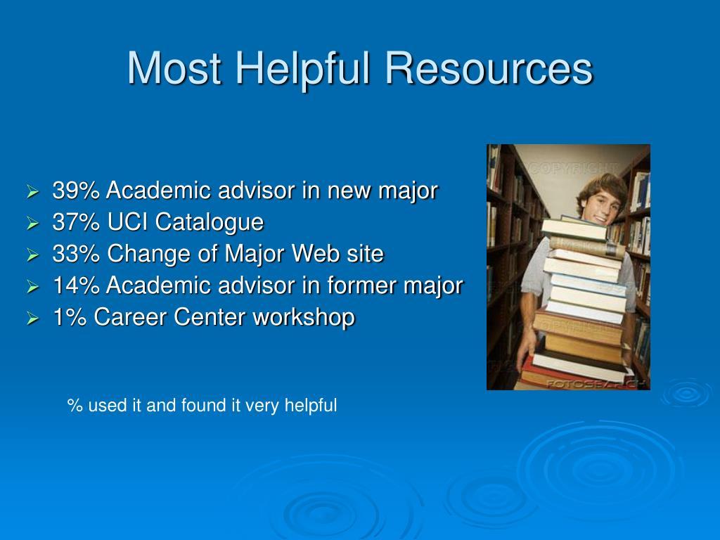 Most Helpful Resources
