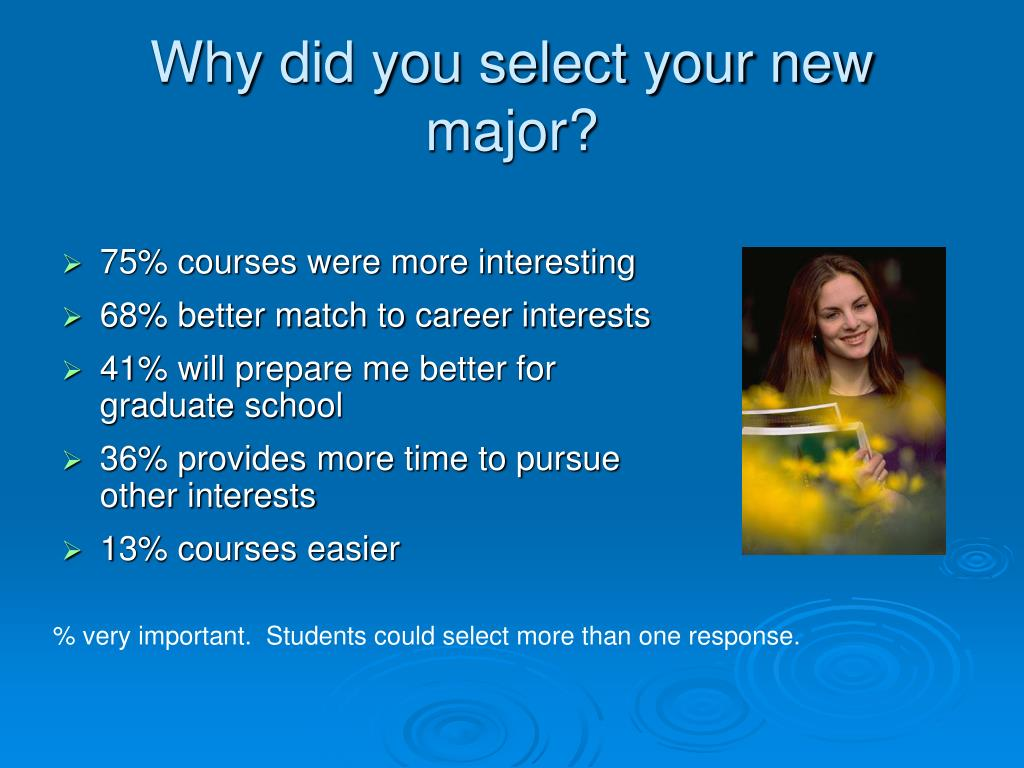 Why did you select your new major?