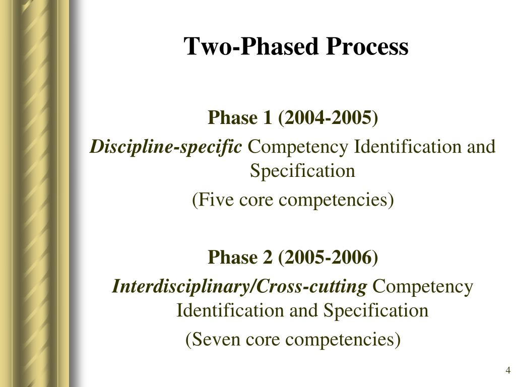 Two-Phased Process