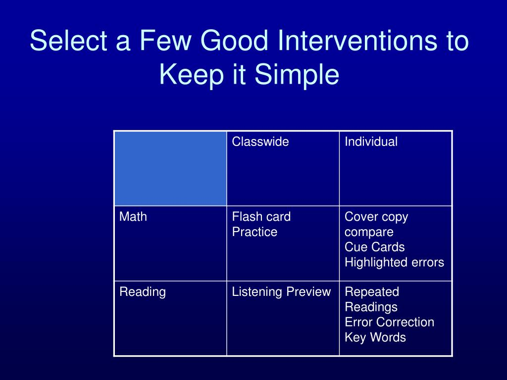 Select a Few Good Interventions to Keep it Simple