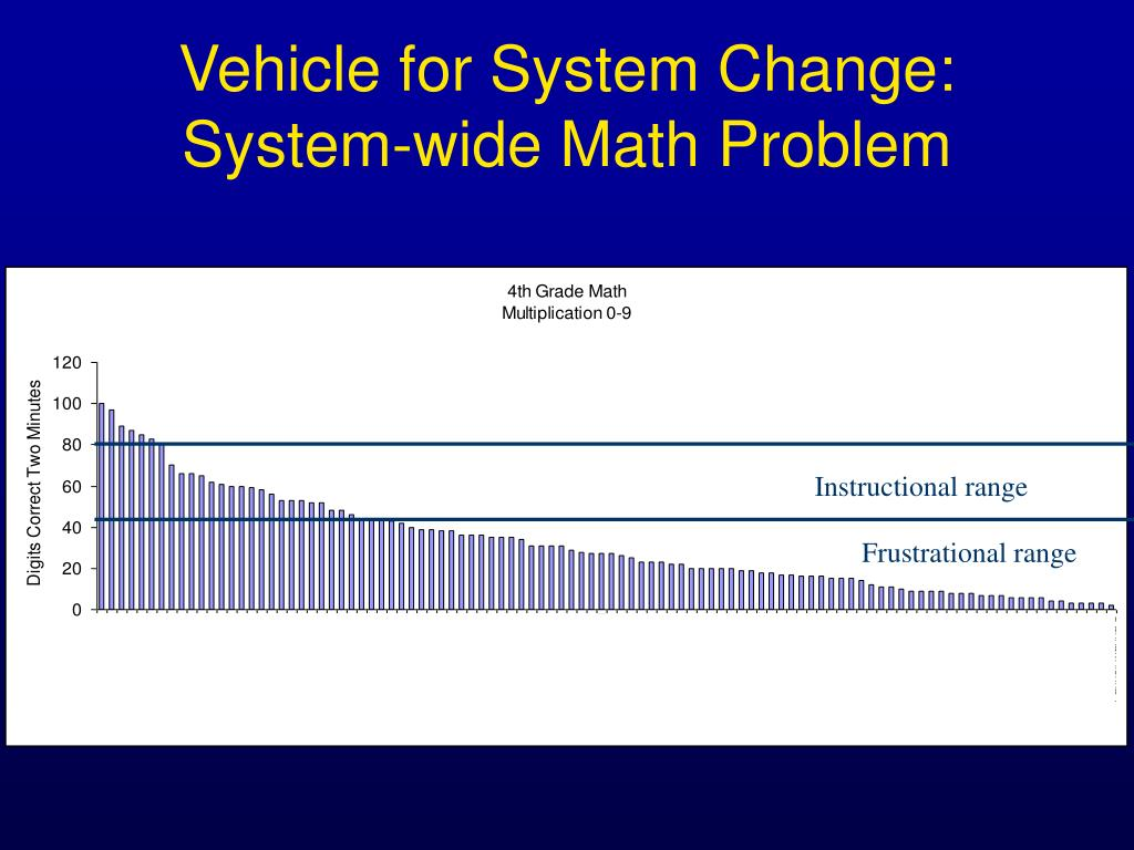Vehicle for System Change: