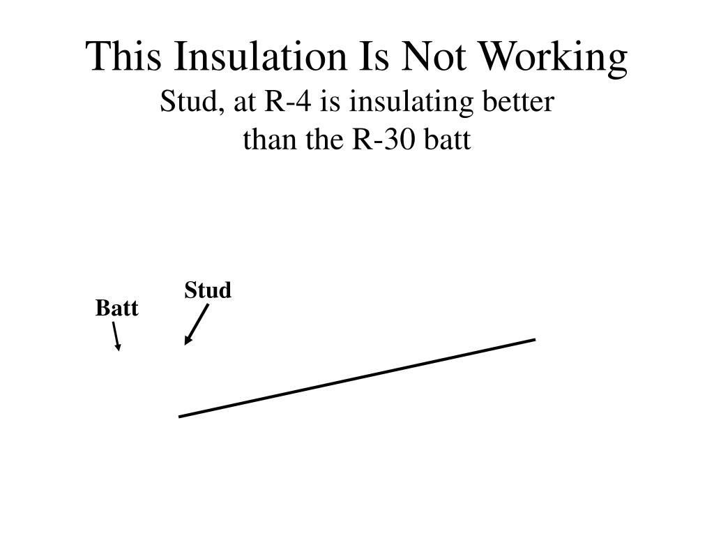 This Insulation Is Not Working
