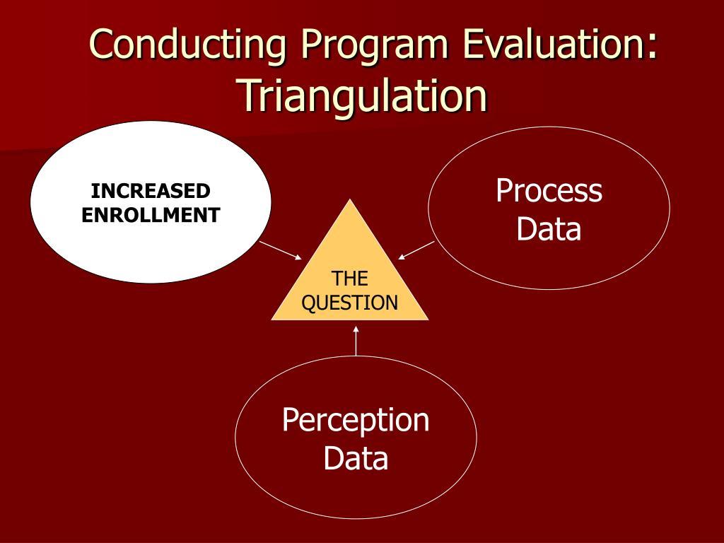 Conducting Program Evaluation