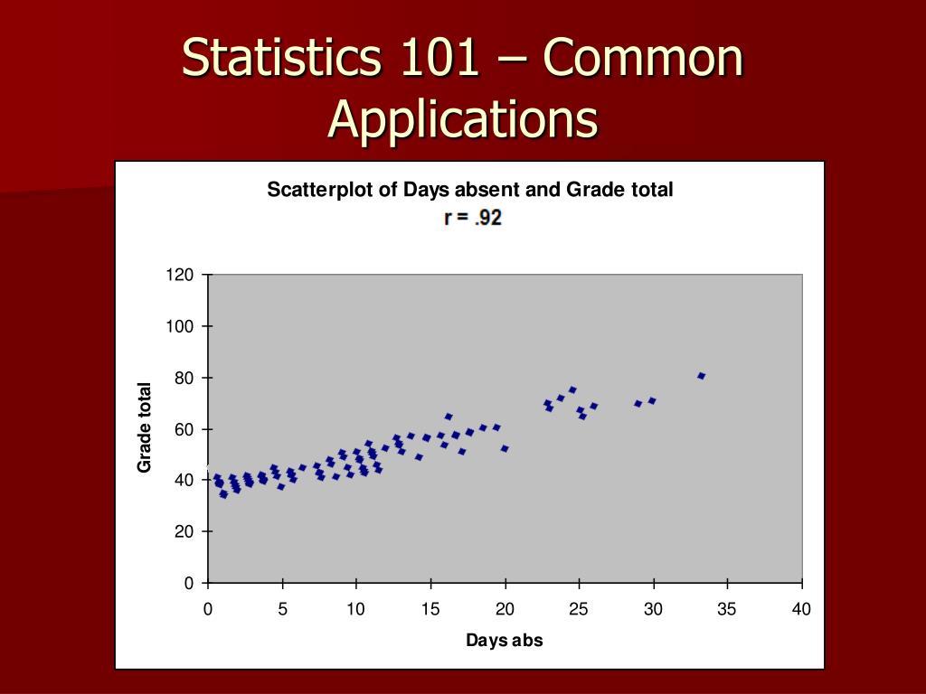 Statistics 101 – Common Applications