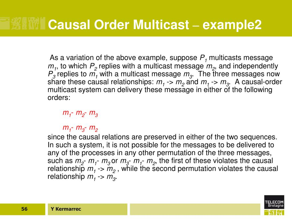 Causal Order Multicast