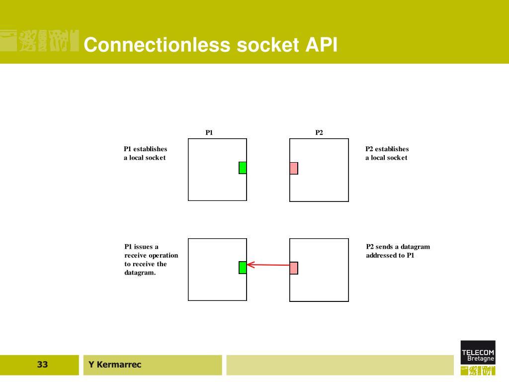 Connectionless socket API