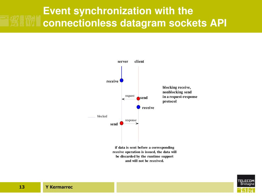 Event synchronization with the connectionless datagram sockets API